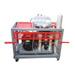 Compressori ad alta pressione